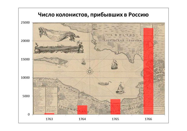 diagramma-1-w650.jpg